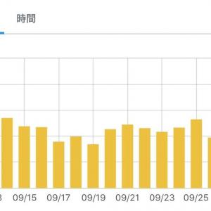 【ブログ運営】1年5ヶ月目第4週(2020.9)【これといって何も無し,グラフ写真なくす予定】