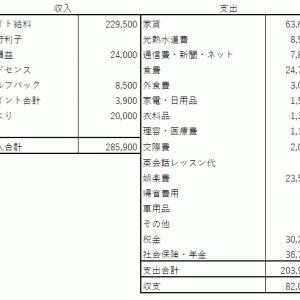 51歳準社員 2021年5月の収支