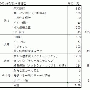 51歳バイト社員の保有資産(2021年7月現在)