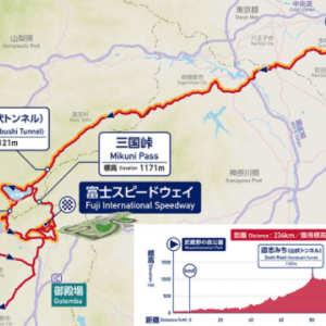 東京オリンピックで男子自転車ロードレース