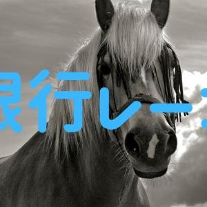 銀行レースの紹介【2020年1月25日】