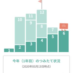 tsumiki証券六ヶ月目