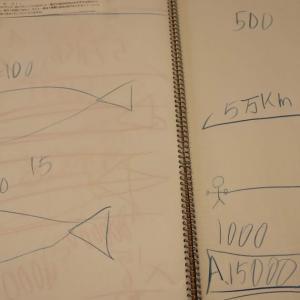 2MX93  8歳9か月 おもしろい考え方