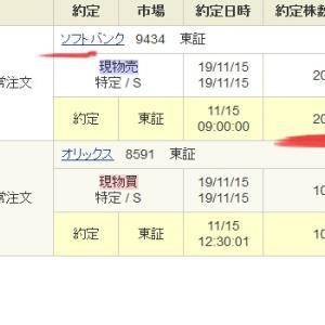 【株売り方】指値でソフトバンク200株11月15日約定して安心