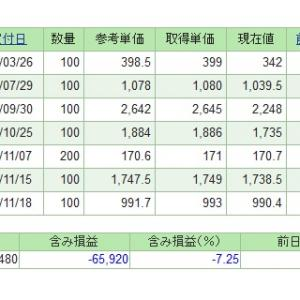 【株式投資】銘柄保有数をチェック11月18日パナソニック買い注文