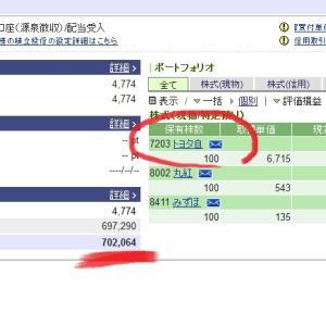 【株式投資ブログ】日経平均株価850円下落で保有銘柄も含み損が
