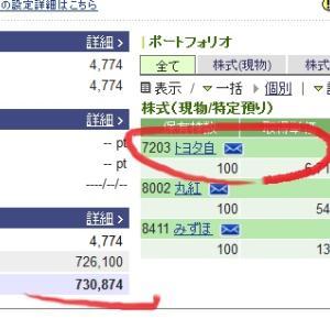 【株式投資ブログ】トヨタ株価急上昇4月8日以降も期待?