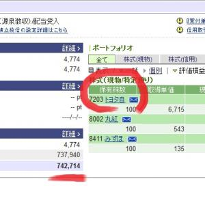 【株式投資ブログ】トヨタ株価急上昇利益確定売りしたい4月15日