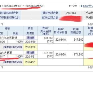 【トヨタ自動車株価】急上昇で売り時?ルールなし1万円目安で