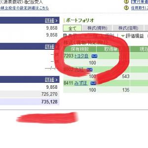 【トヨタ自動車株価】下落している?買い注文で利益期待4月20日