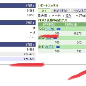 【トヨタ自動車株価】今後期待?上昇下落の勢い期待の銘柄で