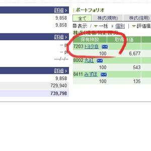 【トヨタ自動車株価】急上昇月曜日から火曜日も期待含み損から