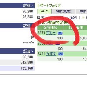 【京セラ株価】今後期待できそう?今日買い注文で100株約定して