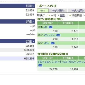 【株式投資】含み損拡大保有銘柄ブログで確認7月11日株価下落で