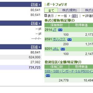 【株式投資】含み損連日の日経平均株価上昇で丸紅利益確定売り