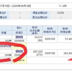 【株】売るタイミング「オリックス」200株売り年間損益金額は?