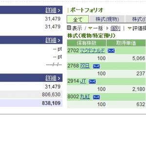【三菱商事株価】12月3日上昇で利益確定売り次の投資銘柄は