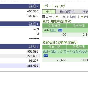【ホンダ株価】急上昇売れた2月25日FIREリタイアYouTube動画で