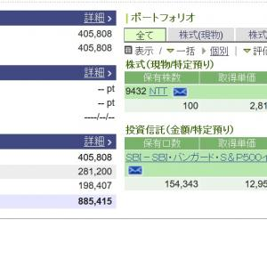 【NTT株価】急上昇+54円も日経平均株価600円も上がって3月1日