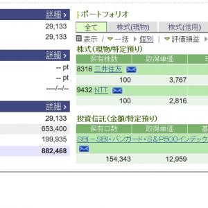【日経平均株価】3月4日下落すごい・・・保有銘柄は?