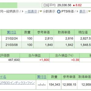 【NTT株価】急上昇3月10日含み益に?楽しみまだ期待できそう