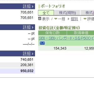 【オリックス株価】急上昇3月15日200株売りさらにNTT100株も