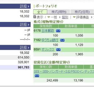 【オリックス株価】2021年3月配当で保有継続したい株主優待も