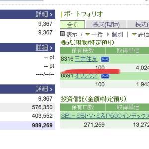 【三井住友株価】下落6月18日大幅に下がって買い時だけど保有継続