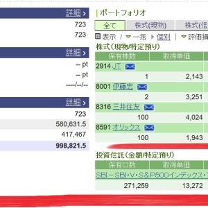 【オリックス株価】急上昇利益確定しようか・・・迷う8月2日