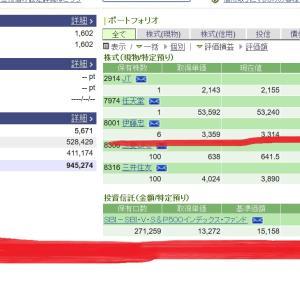 【伊藤忠商事2021配当金】いくらくらい?チェックしてみた