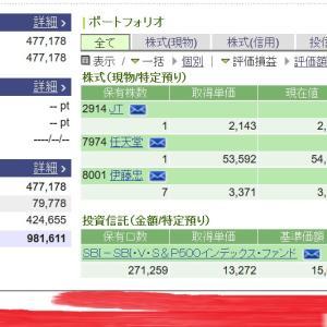 【三井住友株価】上昇96円も9月27日権利付き最終日の前日に