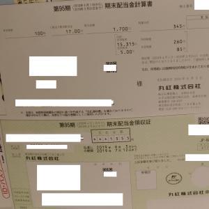 【株式投資】売るタイミング指値売り注文「丸紅」松井証券から