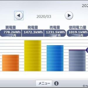 我が家の太陽光発電