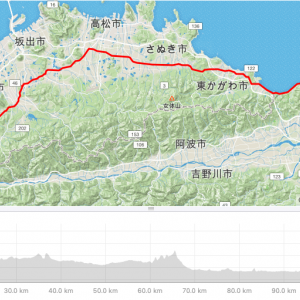 2019GW 大興寺から徳島、そして東京へ