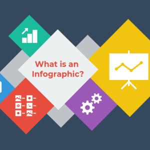 世界で絶大な人気!? インフォグラフィックスをご紹介します!!