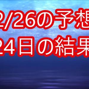 【競艇予想】【多摩川競艇】G1 ウェイキーカップ開設65周年記念【結果】