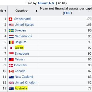 日本人はリスクが大好き