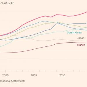 日本人は借金が大好き