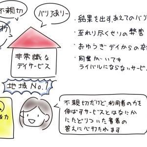 【読書感想】思考のリミッターを外す非常識力