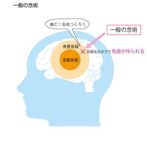 【考察】禁忌術の発動管理