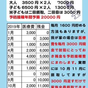 インフルエンザの予防接種の費用の貯め方
