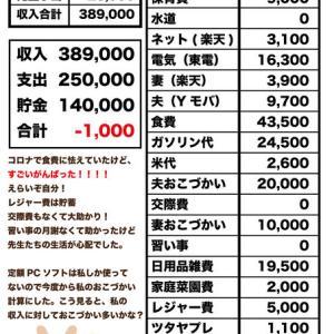 4月の家計簿を今さら公開!貯金14万円!ほぼ赤字0
