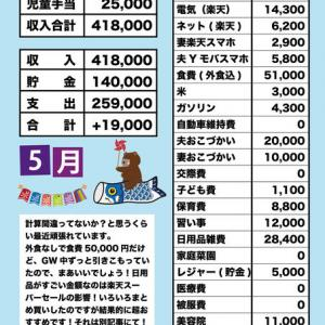 5月の家計簿公開!貯金14万円、黒字!