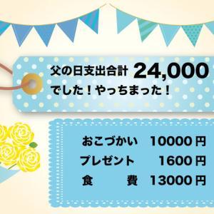 父の日の支出は24000円でした!ヒャッハー!