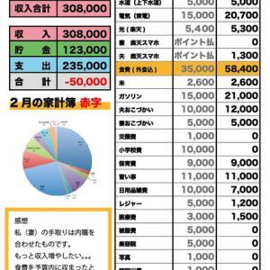 コロナの影響で減り続ける月収2月の家計簿