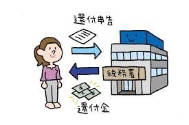 住宅ローン控除のお話し(2)