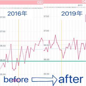 重度PCOSがタイミング法に挑戦した結果、妊娠‥⁉︎【妊活歴10年 私の記録 第34話】