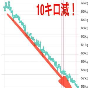 【体重10キロ減】達成!40代ワーママさん