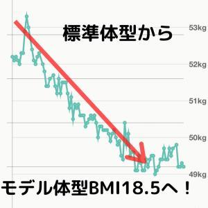 気づけば2ヶ月でBMI18.5まで減量成功