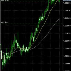 FX自動売買投資結果2020.3.30〜4.17